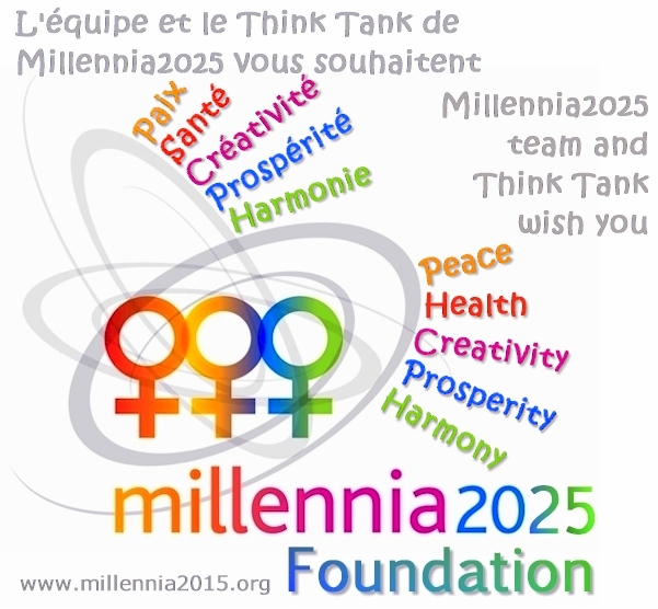 Best wishes from Millennia2025